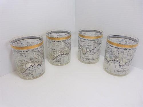 Dow Jones Glasses Set of 4 Cer
