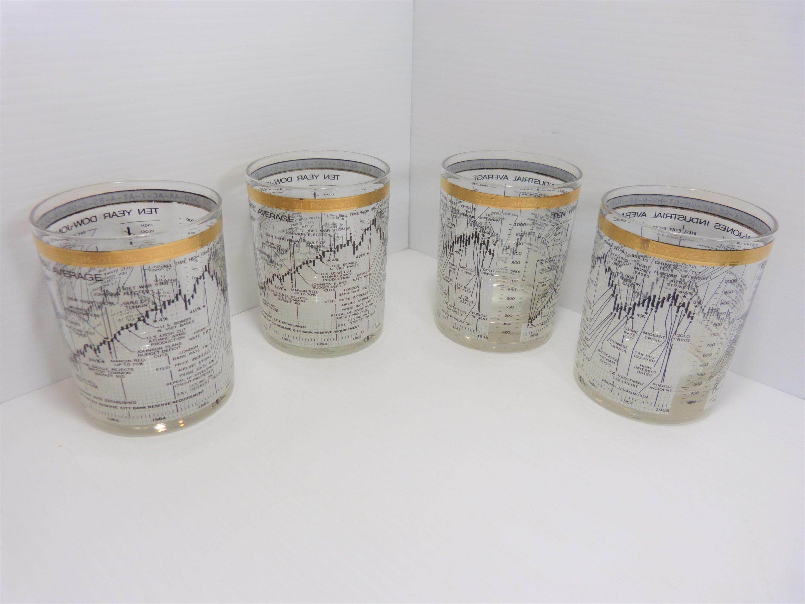 Dow Jones Glasses Set of 4 Cera